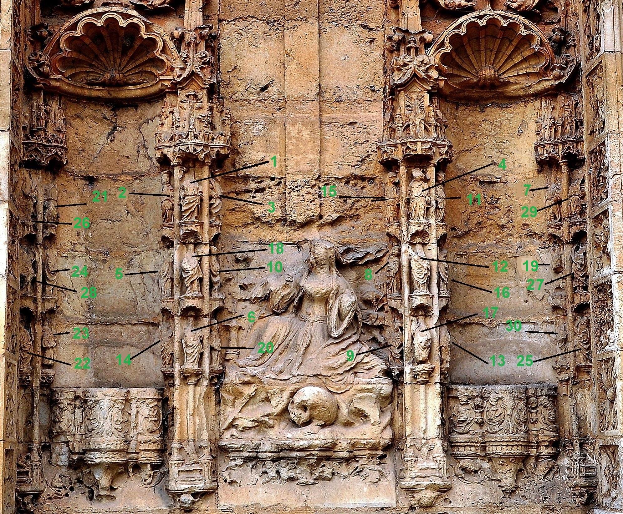 Fachada de San Marcos. Tabernáculo de la Magdalena. Al pie de la Cruz y en el centro del Pléroma gnóstico. Los treinta eones alrededor de ella.